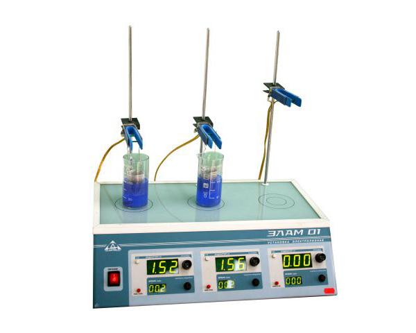 Laboratory electrolysis plant ELAM-01